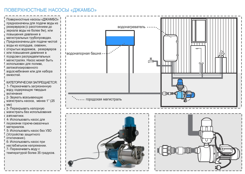 """Насосные станции и насосы.  Доступно позиций.  Схемы подключения насосов.  0.  """"Для повышения давления."""