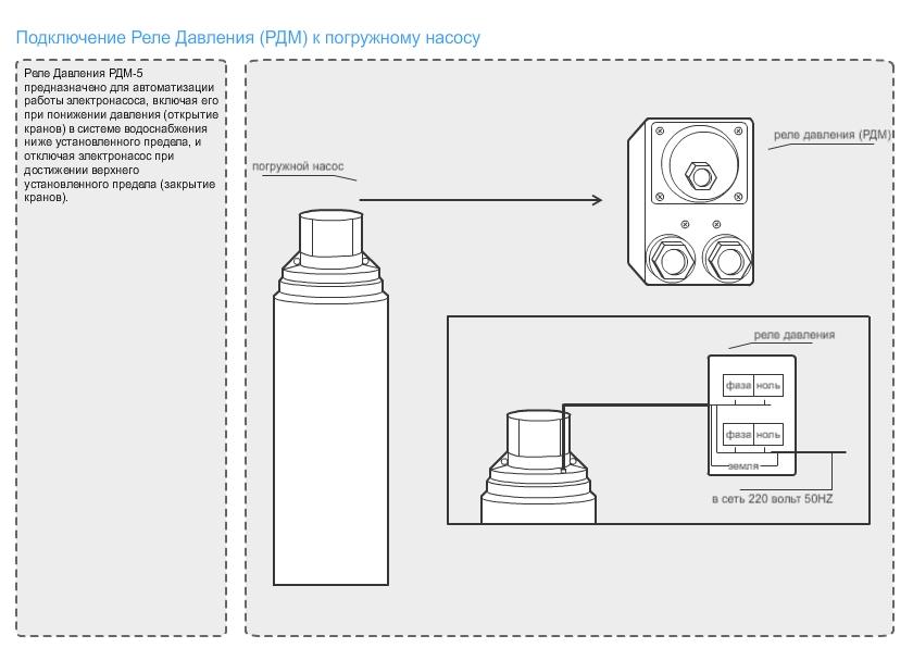 Как подключить реле давления ff 4 к насосу Реле давления на воду.. управление .  Типовые схемы подключения и принцип...