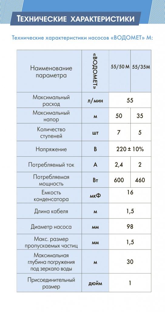 Водомет М-2.jpg